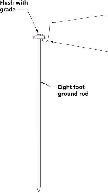 Flush with grade Eight foot ground rod