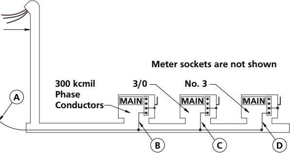 Meter sockets are not shown 300 kcmil 3/0 No. 3 Phase MAIN MAIN MAIN Conductors