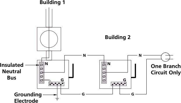 Building 1 Building 2 N N N N Insulated One Branch Neutral Circuit Only Bus