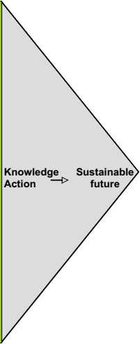 Knowledge Sustainable Action future