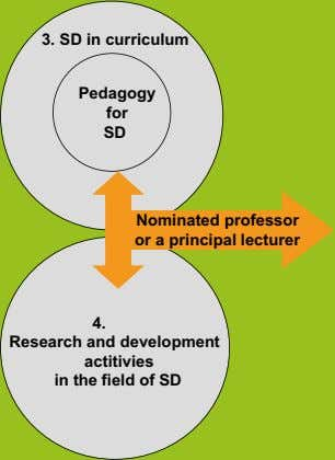 4. SD for 3. SD in curriculum Pedagogy Research and development actitivies in the field of