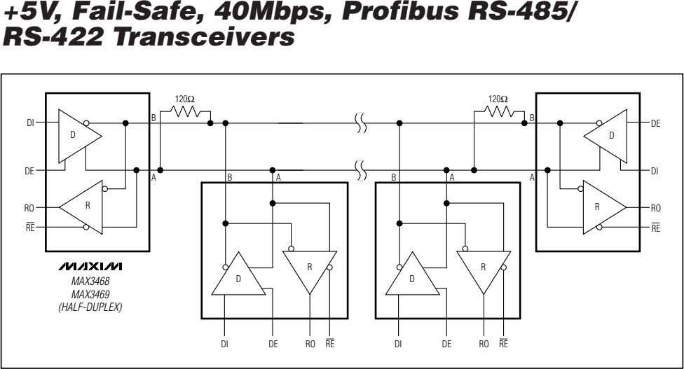 +5V, Fail-Safe, 40Mbps, Profibus RS-485/ RS-422 Transceivers 120Ω 120Ω B B DI DE D D