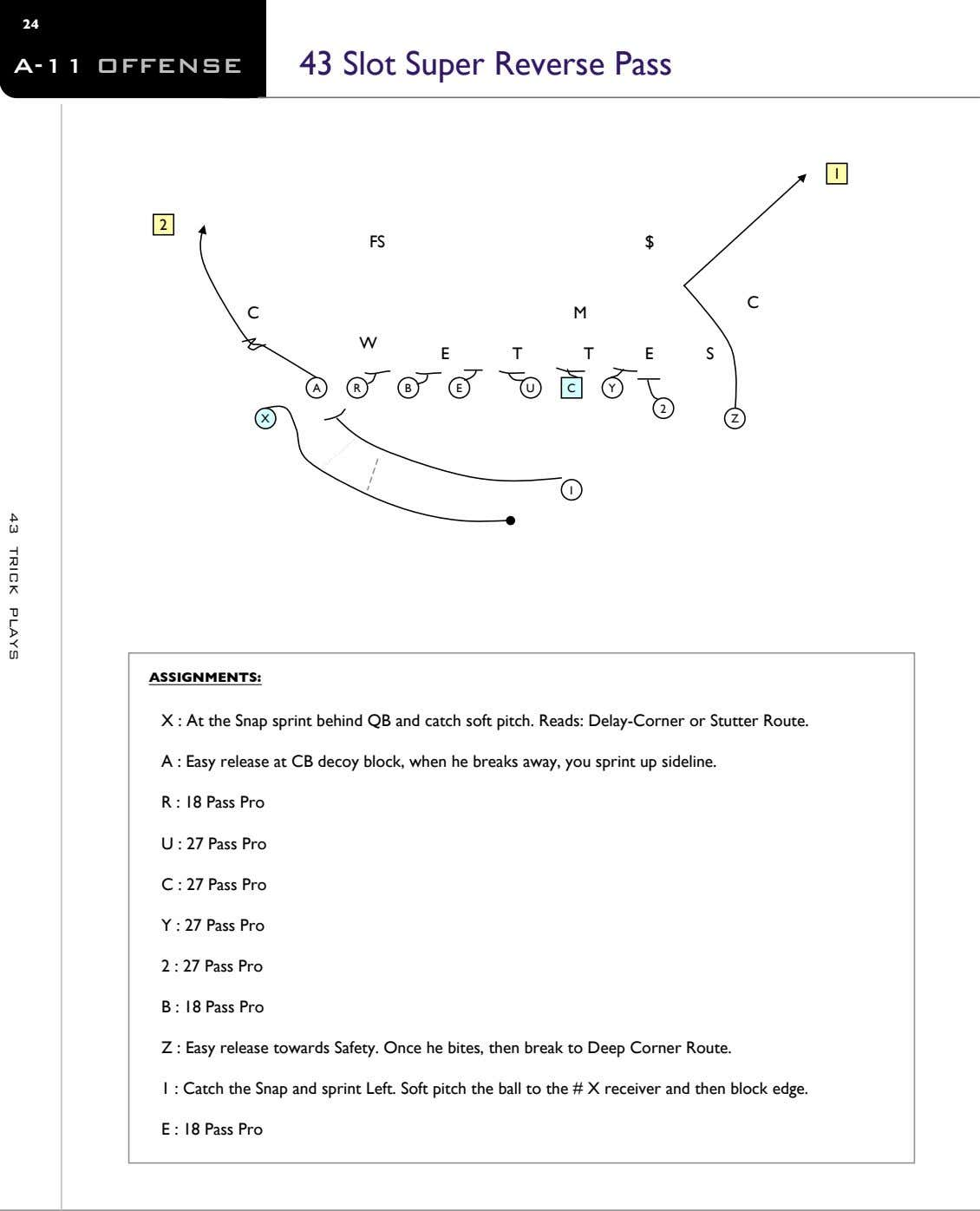 24 A-11 OFFENSE 43 Slot Super Reverse Pass 1 2 FS $ C C M