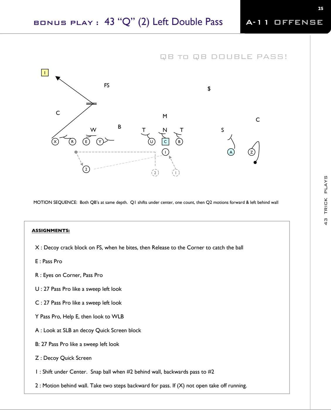 "25 BONUS PLAY : 43 ""Q"" (2) Left Double Pass A-11 OFFENSE QB to QB"