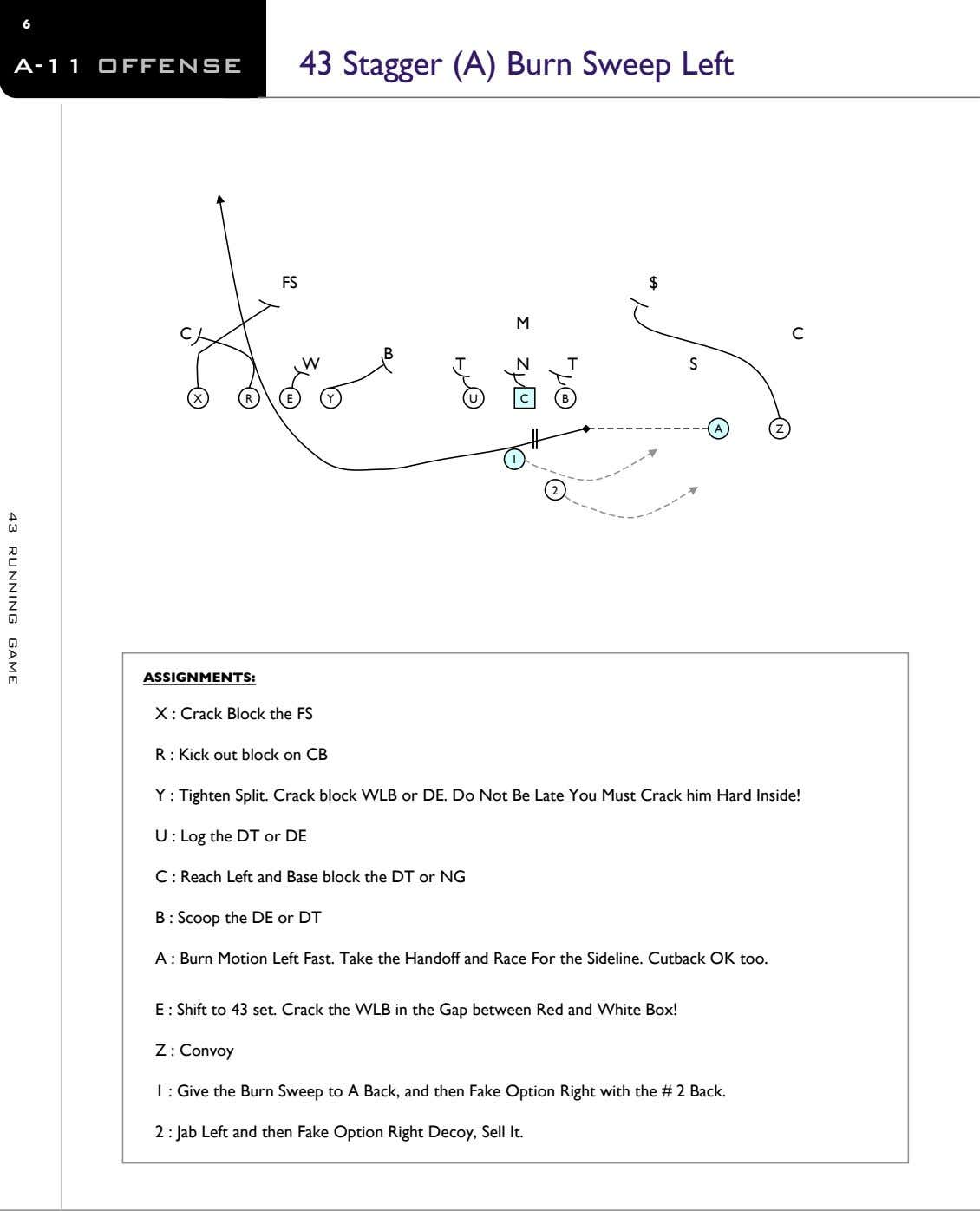 6 A-11 OFFENSE 43 Stagger (A) Burn Sweep Left FS $ M C C B