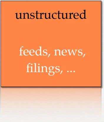 unstructured feeds, news, filings,