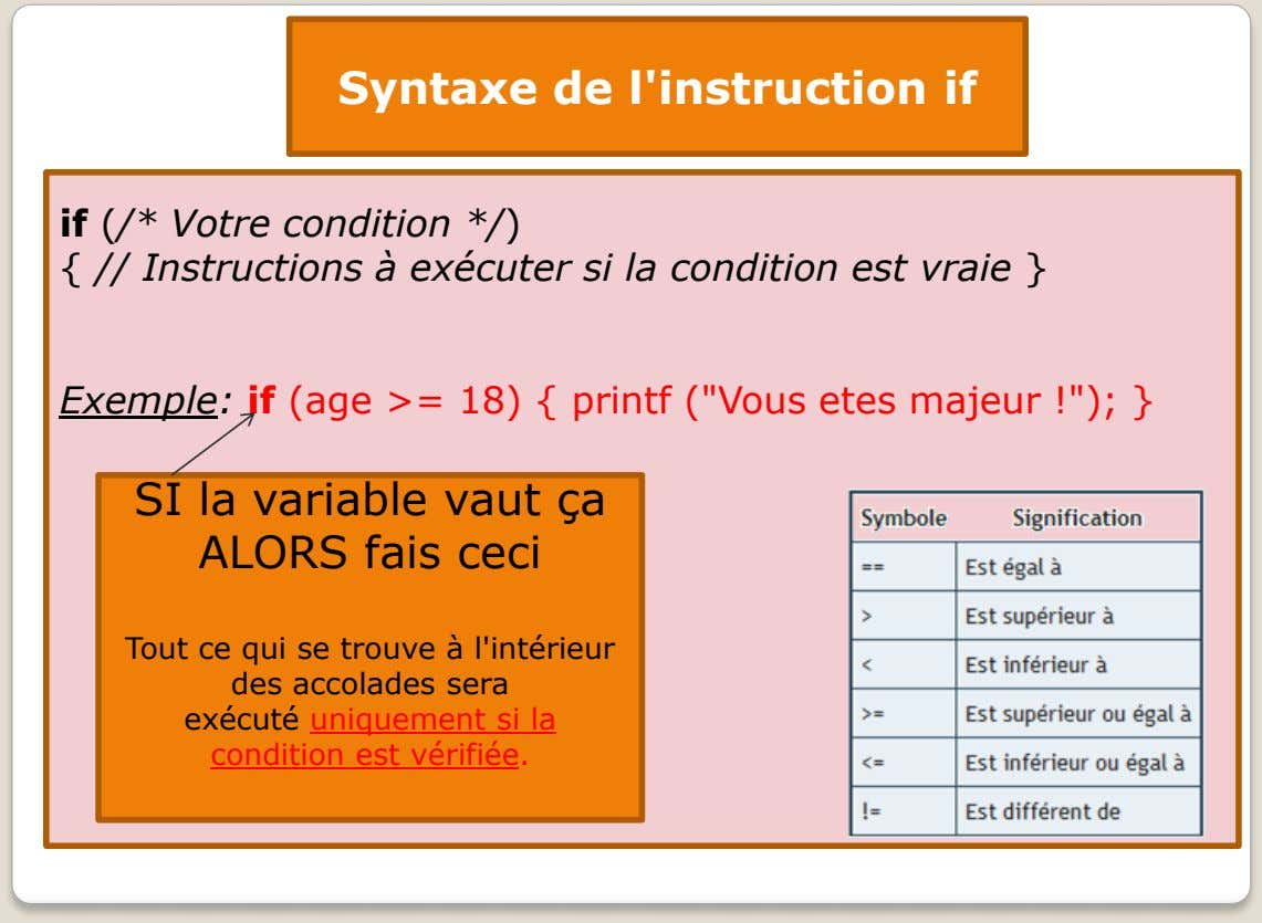 Syntaxe de l'instruction if if (/* Votre condition */) { // Instructions à exécuter si