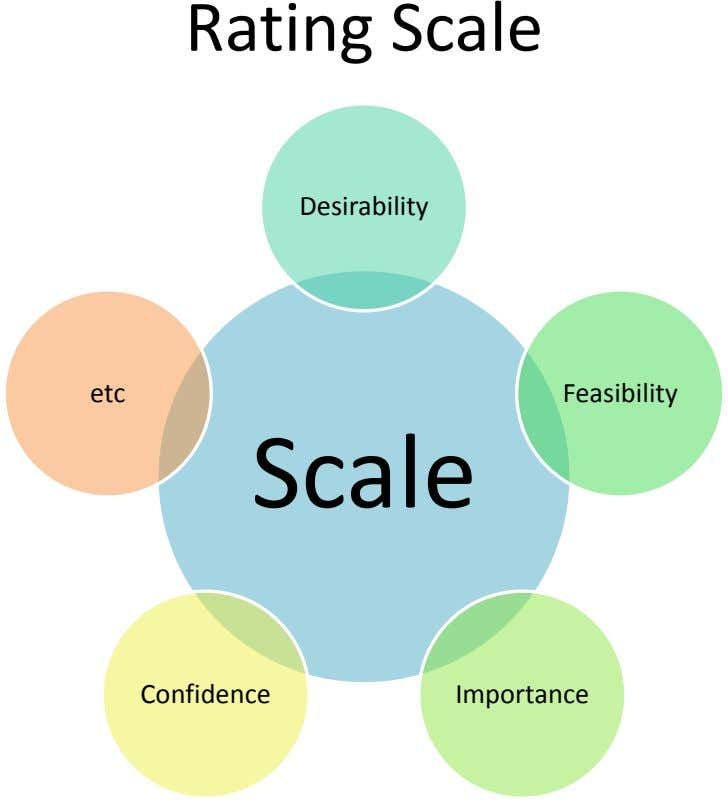 Rating Scale Desirability etc Feasibility Scale Confidence Importance