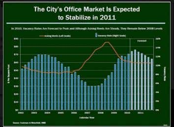 LOOK FORWARD City Sees Flat Office rents through '11 Within the Bloomberg admin- istration's proposed budget,