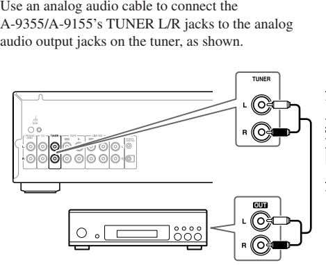 Use an analog audio cable to connect the A-9355/A-9155's TUNER L/R jacks to the analog