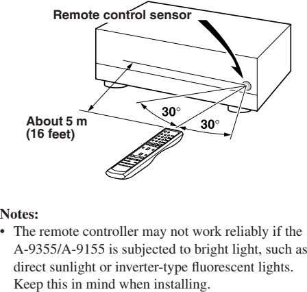 Remote control sensor About 5 m (16 feet) Notes: • The remote controller may not