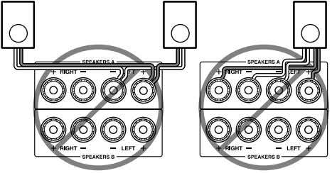 a speaker to more than one pair of speaker terminals. Connecting the Speaker Cables 1 Strip