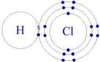 Chemical Properties of Hydrochloric Acid • Hydrochloric acid readily ionizes in water: HCl (g) + H
