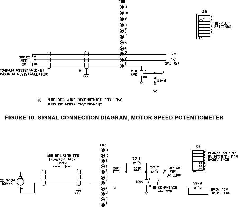 FIGURE 10. SIGNAL CONNECTION DIAGRAM, MOTOR SPEED POTENTIOMETER