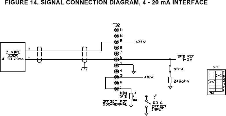 FIGURE 14. SIGNAL CONNECTION DIAGRAM, 4 - 20 mA INTERFACE
