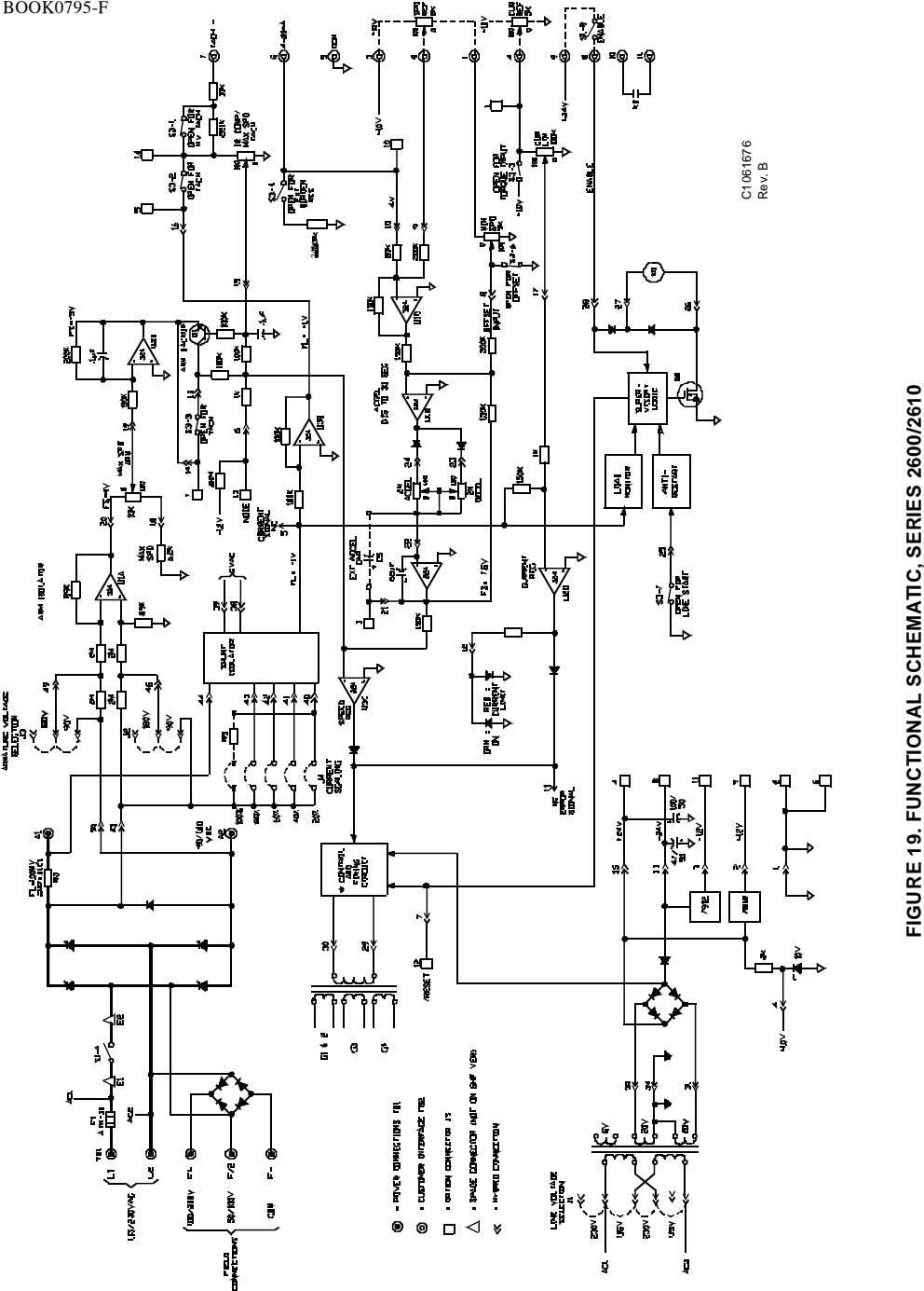 BOOK0795-F 249 C1061676 Rev. B FIGURE 19. FUNCTIONAL SCHEMATIC, SERIES 2600/2610