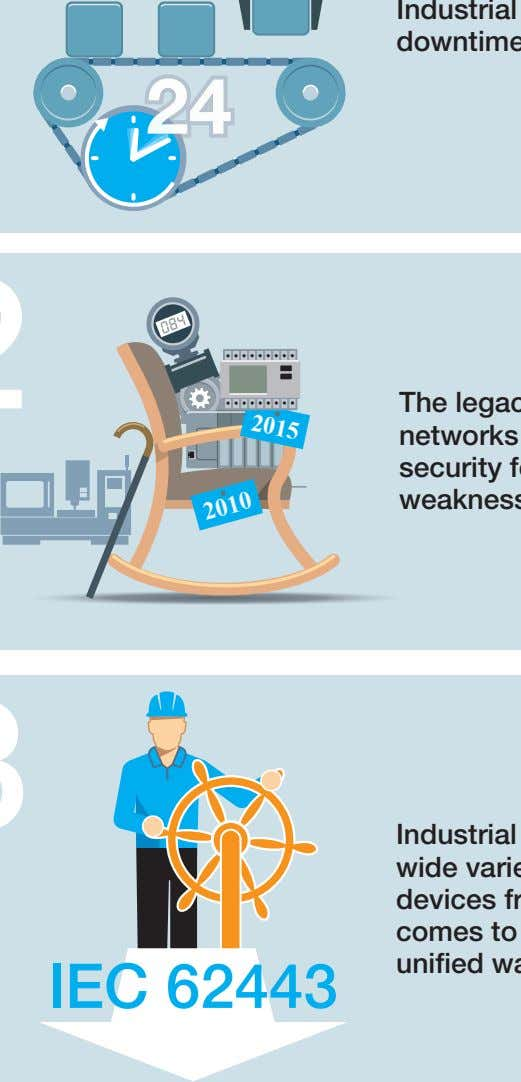 systems cannot endure downtime even for a few seconds. 2015 2010 2 The legacy devices used