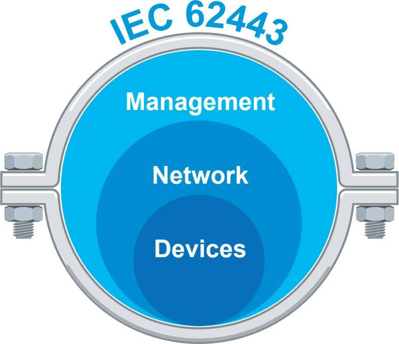 3 4 4 2 6 C Management E Network I Devices