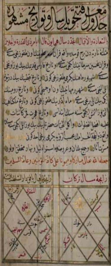 An Ottoman Calendar of one individual almanac were sold. 1 Similar distribution figures could not be