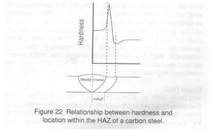 Toe cracking is a form of hydrogen-assisted cold cracking related to welding and owes its name