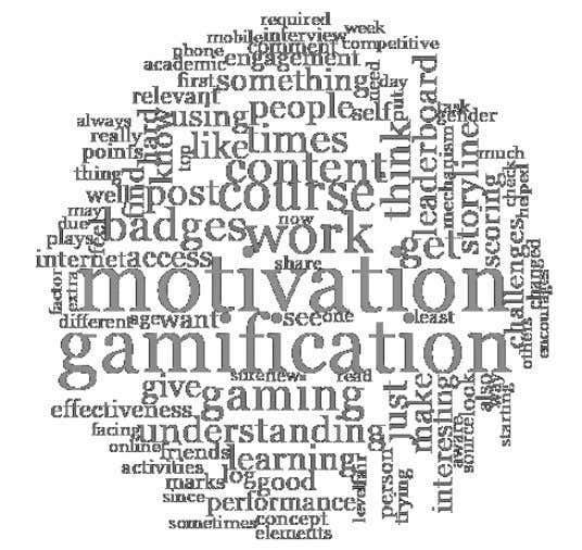 GAMIFICATION OF E-LEARNING: AN INVESTIGATION INTO THE INFLUENCE OF GAMIFICATION ON STUDENT MOTIVATION Ebrahim Adam 2017