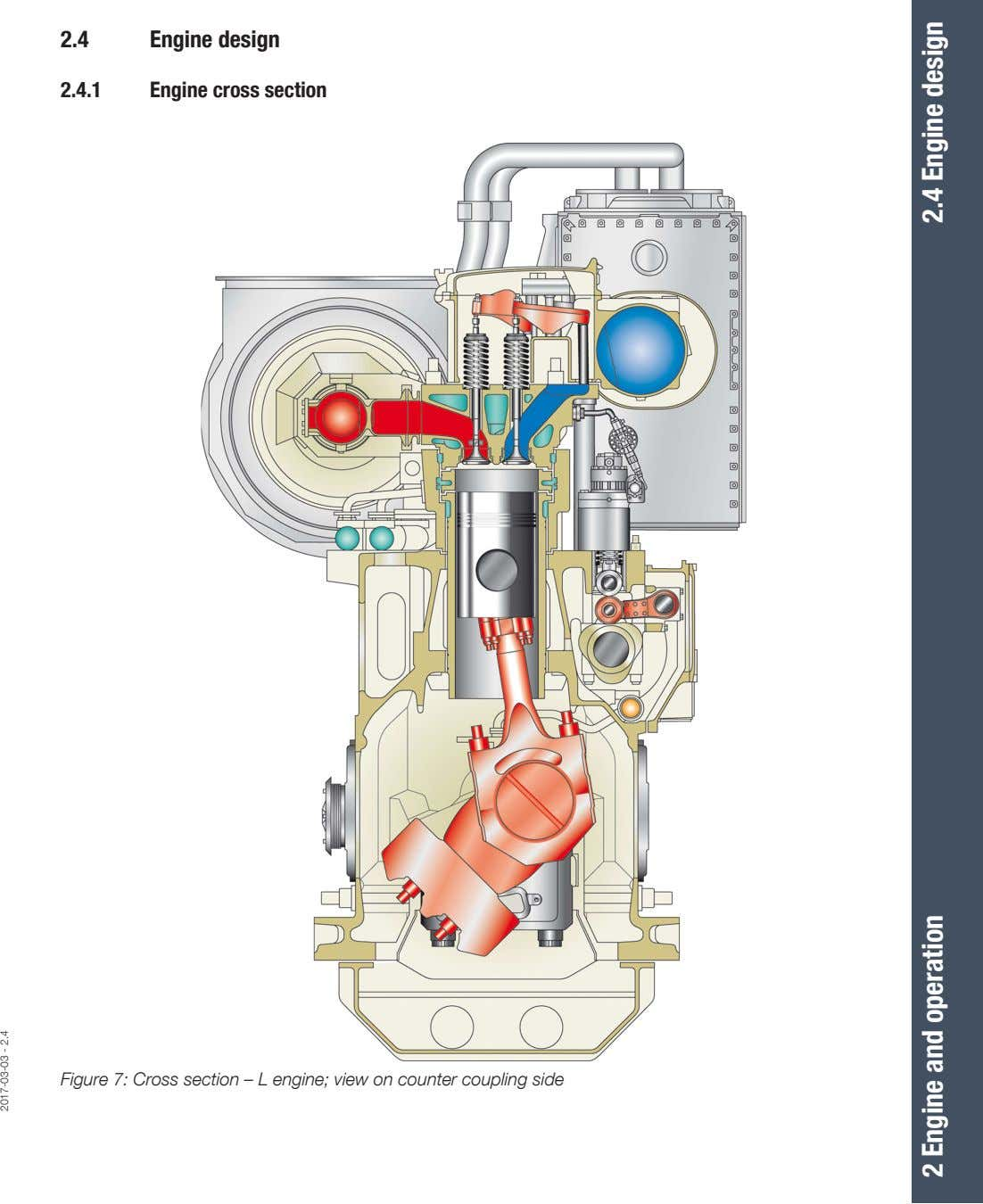 2.4 Engine design 2.4.1 Engine cross section Figure 7: Cross section – L engine; view