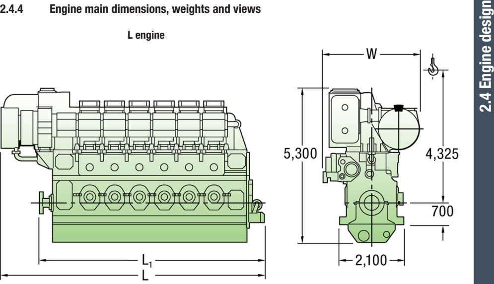 2.4.4 Engine main dimensions, weights and views L engine 2.4 Engine design