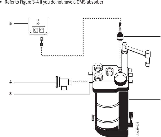 • Refer to Figure 3-4 if you do not have a GMS absorber 5 Output