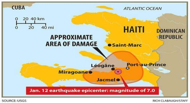 EFFECTS ON CULTURAL ENVIRONMENT Diagram: Haiti's Political, Social, Economical effects (PES). Remember FACKTS