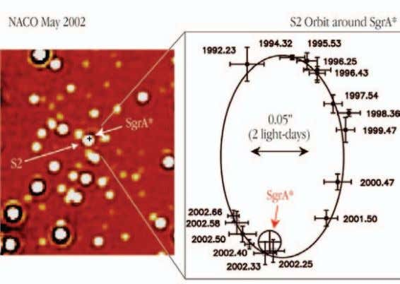 also shown. Data mostly from FORS-2. 6 The Messenger 115 Figure 6: The orbit of the