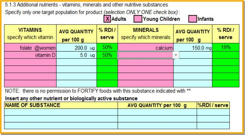 is automatically calculated based on FSANZ data Other biologically active substance – for example, phytosterols 37
