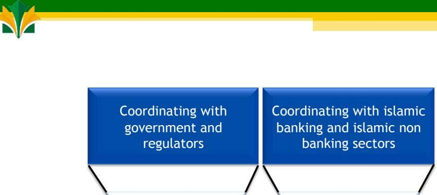 Coordinating with government and regulators Coordinating with islamic banking and islamic non banking sectors •  Taxation