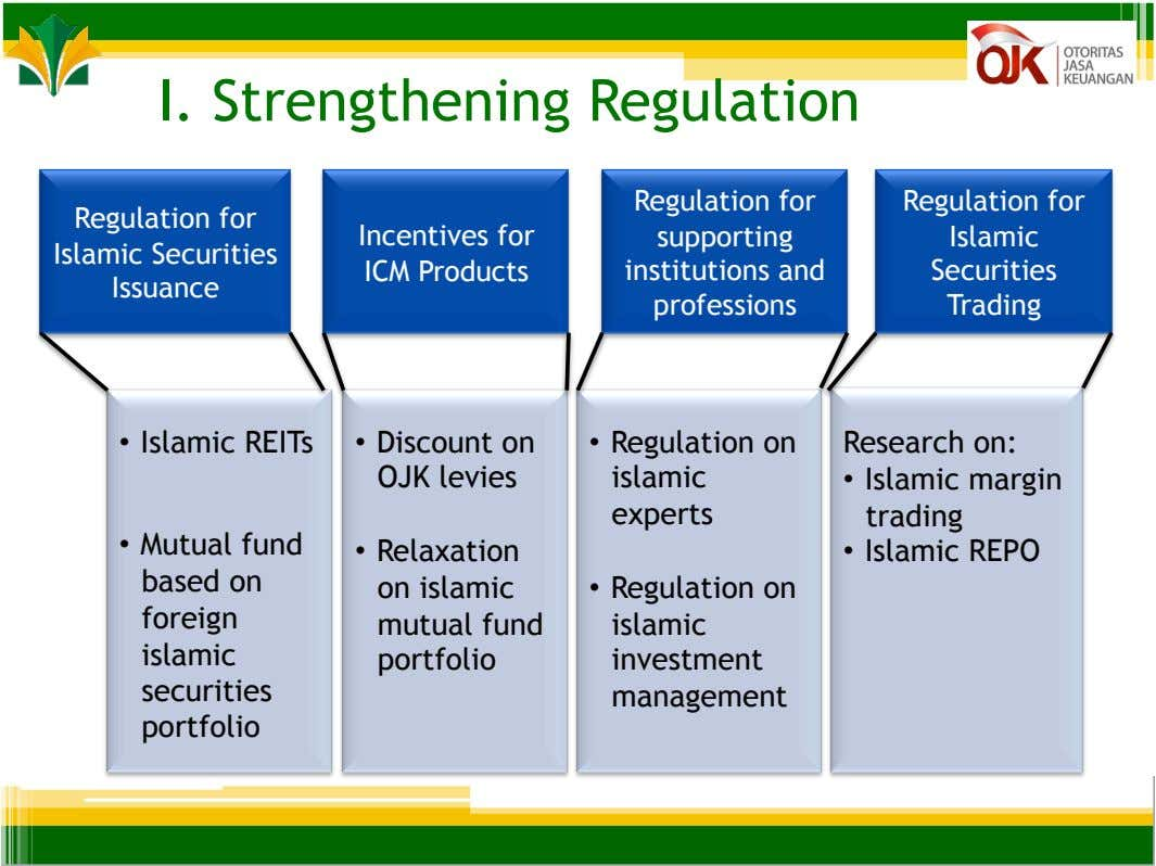 I. Strengthening Regulation Regulation for Islamic Securities Issuance Incentives for ICM Products Regulation for supporting institutions