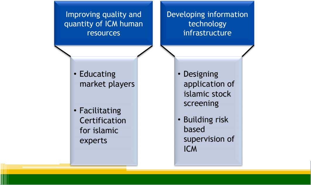 Improving quality and quantity of ICM human resources Developing information technology infrastructure •  Educating market players