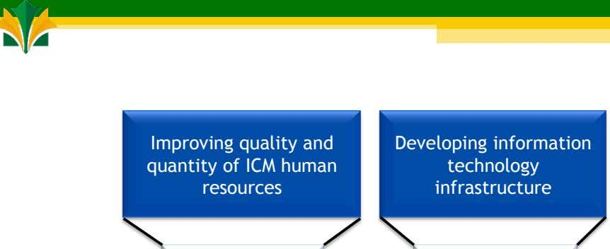III. Developing Human Resources and IT Improving quality and quantity of ICM human resources Developing information
