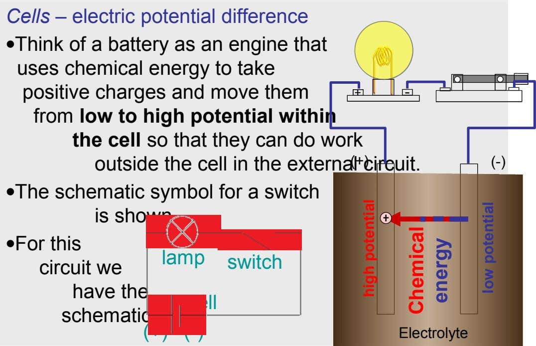 Cells – electric potential difference Think of a battery as an engine that uses chemical energy