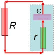 Topic 5: Electricity and magnetism 5.3 – Electric cells Cells – internal resistance  From E