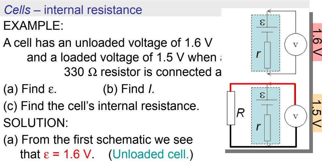 1.6 V 1.5 V Cells – internal resistance EXAMPLE: A cell has an unloaded voltage of