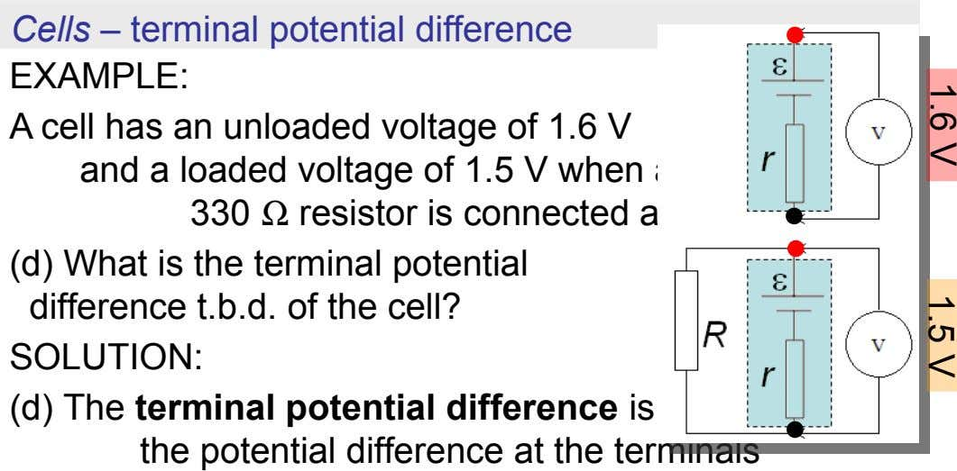 1.6 V 1.5 V Cells – terminal potential difference EXAMPLE: A cell has an unloaded voltage