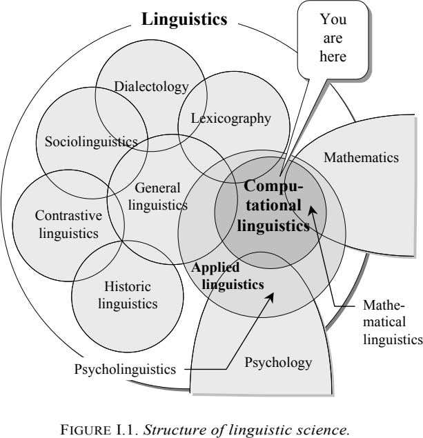 Linguistics You are here Dialectology Lexicography Sociolinguistics Mathematics General Compu- linguistics