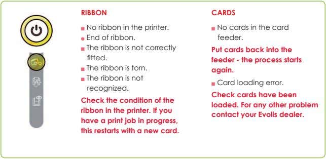 RIBBON CARDS No ribbon in the printer. No cards in the card n n End