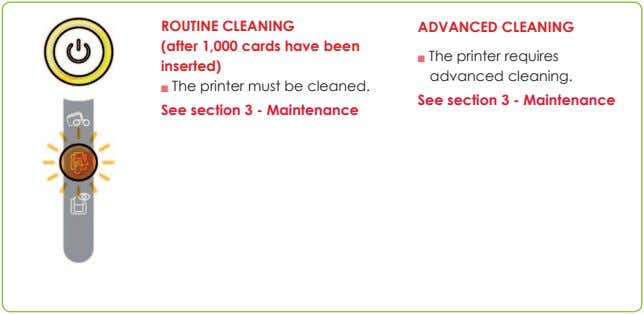 ROUTINE CLEANING (after 1,000 cards have been inserted) n The printer must be cleaned. See