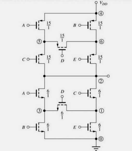 Complex CMOS Gate with a Bridging Transistor Design Example By using the PMOS graph the PMOS
