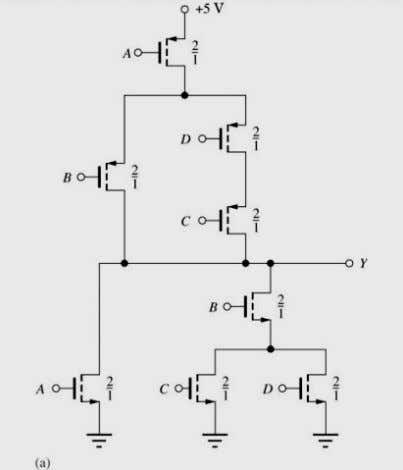 and Layout The following shows the layout of a complex minimum size logic gate • Jaeger/Blalock