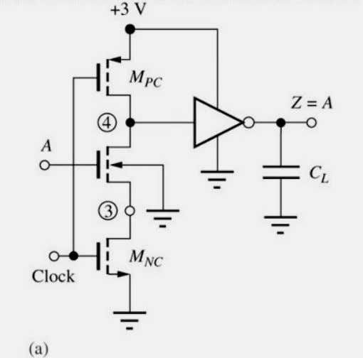 Simple Dynamic Domino Logic Circuit Jaeger/Blalock 10/15/03 McGraw-Hill