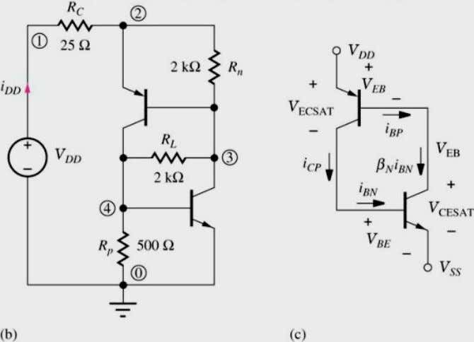 CMOS Latchup • The configuration of these bipolar transistors create a positive feedback loop, and will