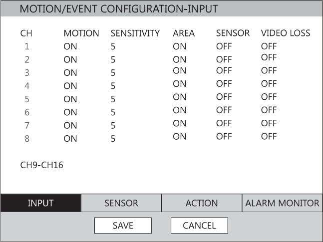 (Camera Configuration) and triggers an alarm (Action). Input CH –  Channels 1-8 /  Channels