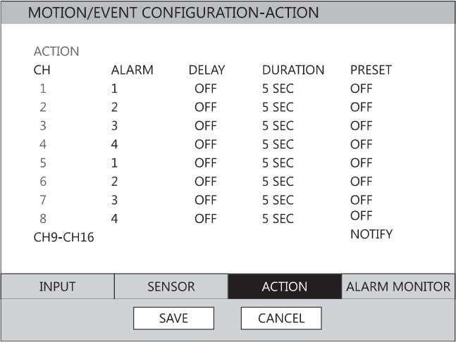 ON. CLEAR is used to manually deactivate all relays. Action CH –  Channels 1~8 /