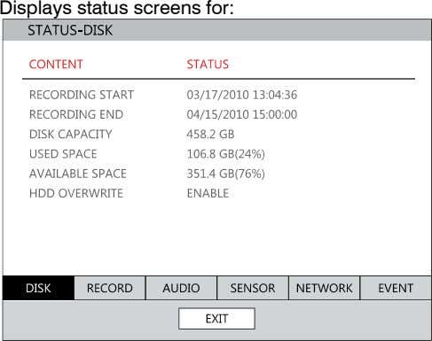Displays status screens for: