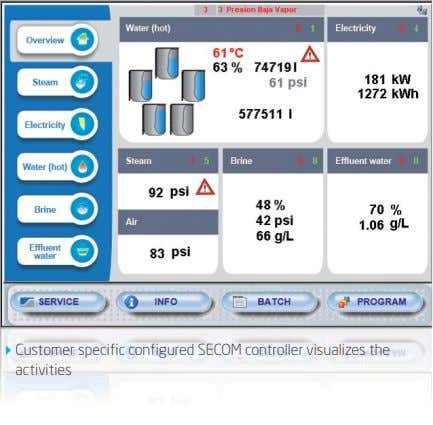 Customer specific configured SECOM controller visualizes the activities